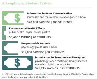 Student Savings Samples