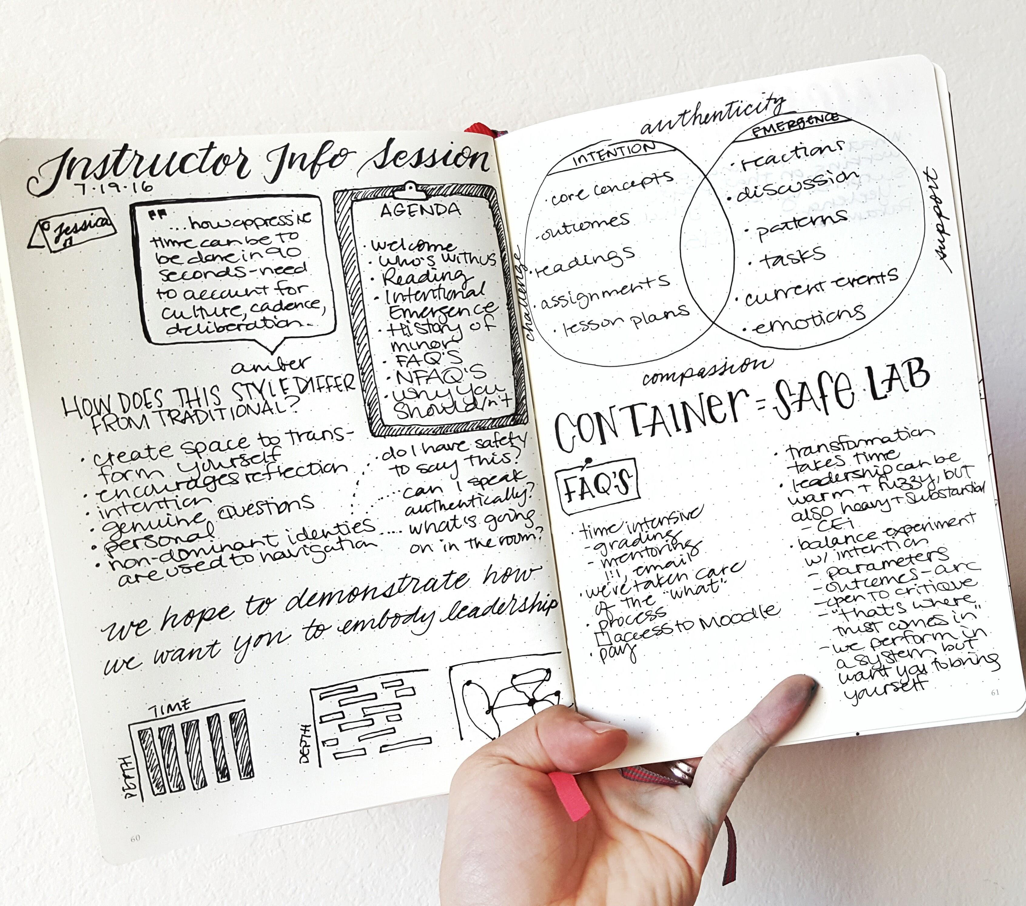 bullet journal for work