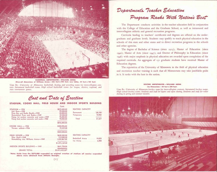 The day's festivities on March 4 included tours of the recently remodeled building that now housed basketball and hockey arenas, a luncheon, a gymnastics meet versus Illinois (Gophers were defeated by the Illini), and a basketball game against Wisconsin (Gophers fell to the Badgers).