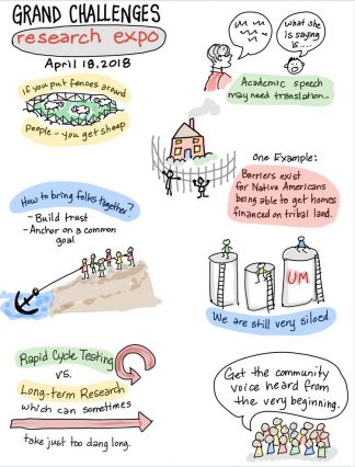Grand Challenges Sketchnotes example