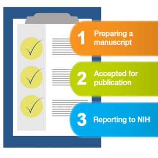 Graphical depiction of the NIH Public Access Policy.