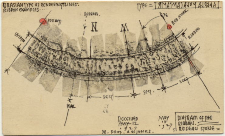 John Jager's diagram of the ribbon on a notecard, 1927. Source: Northwest Minnesota Historical Center at Minnesota State University Moorhead, Roseau Stone Collection (S836).
