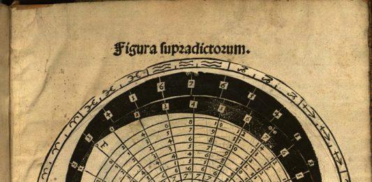 Volvelle (wheel chart)