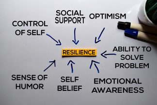 Resilience,social support, self belief, emotional awareness and more.